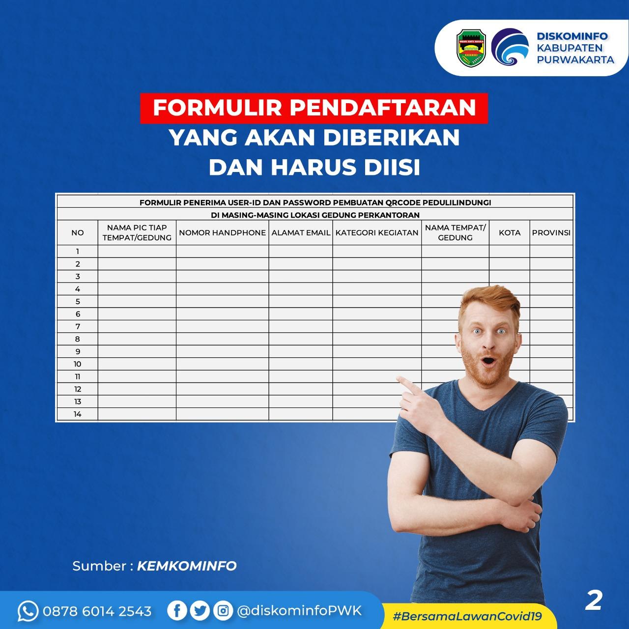 Formulir Pendaftaran yang Akan Diberikan dan Diisi