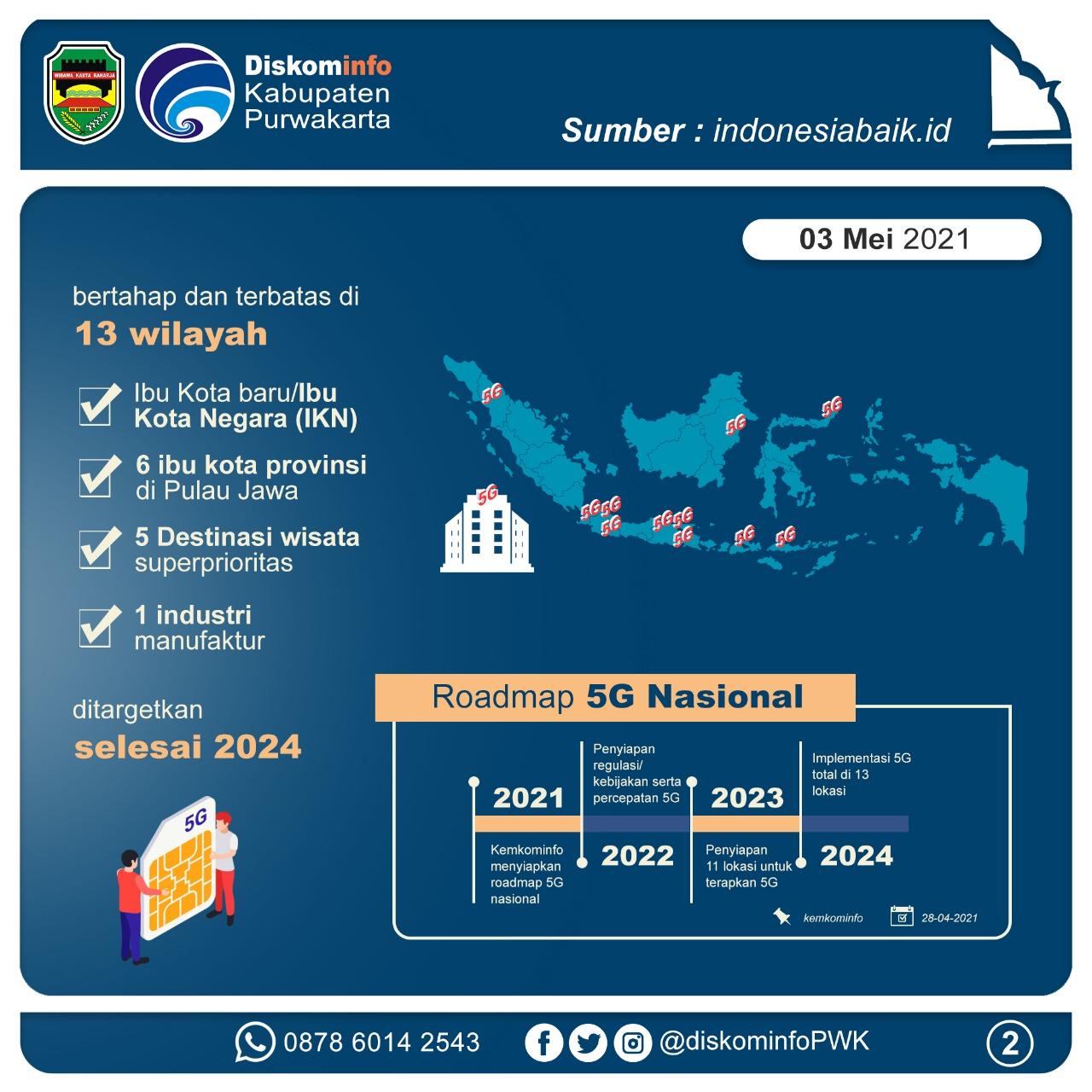 Roadmap 5G Nasional